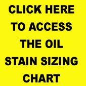 Access To Oil Stain Severity Chart